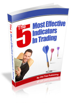 5 most effective indicators trading